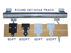 Cannon Ball Keyhole Round Track