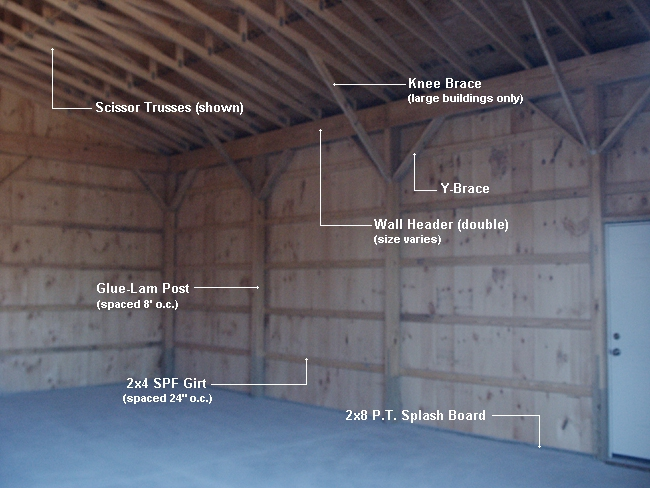 Home ideas for Post frame building plans