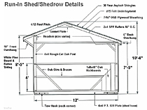 Horse Shed Construction Details