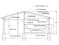 Barn Construction Horse Shed Construction Details