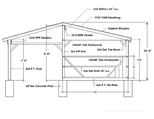 Pole Barn Roof Diagram - Wiring Library •