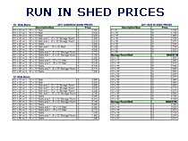 Run In Shed Prices
